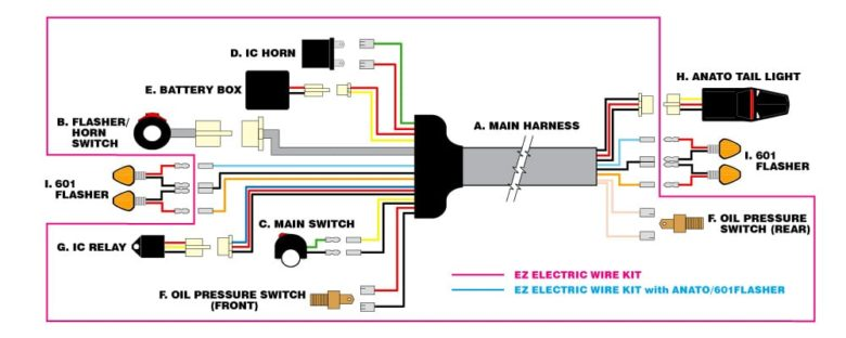 moto led ez electric wire kit langston motorsports. Black Bedroom Furniture Sets. Home Design Ideas